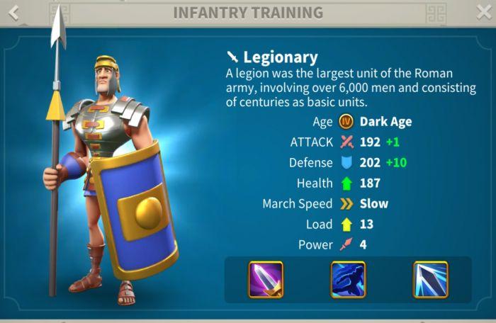 rise of kingdoms legionary