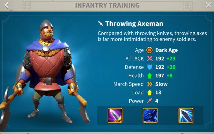 rise of kingdoms throwing axeman